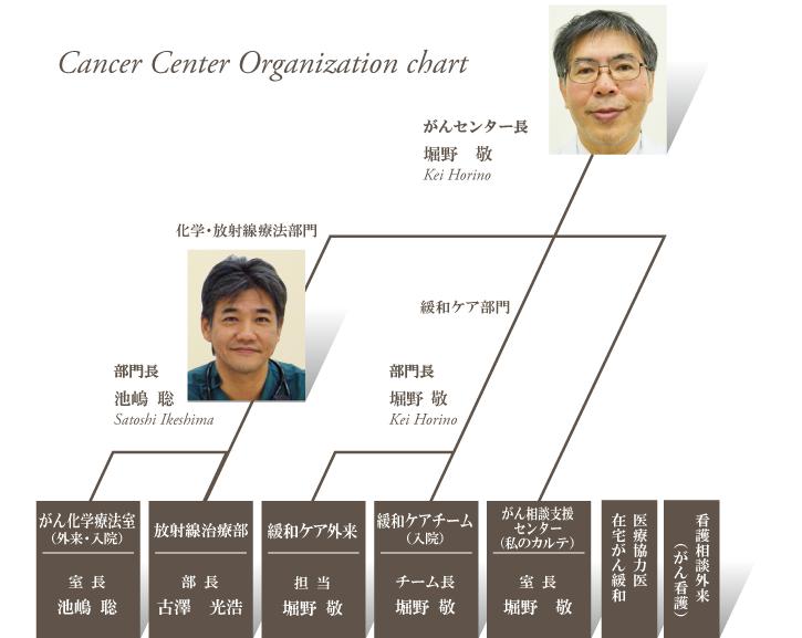 20180425_gancenter_3